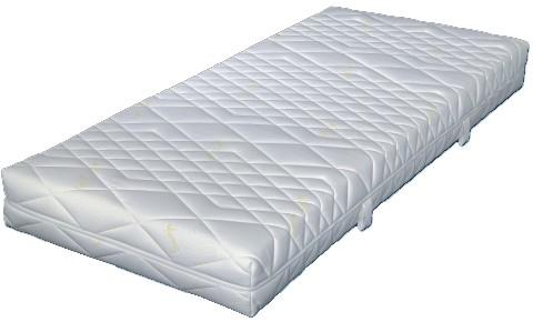 latex matratzen wirklich so nat rlich wie man denkt. Black Bedroom Furniture Sets. Home Design Ideas