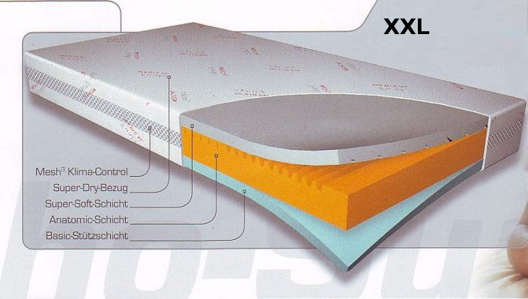 xxl matratzen und lattenroste tipps f r unsere schwereren vertreter. Black Bedroom Furniture Sets. Home Design Ideas